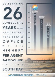 South Bay Brokers sales volume